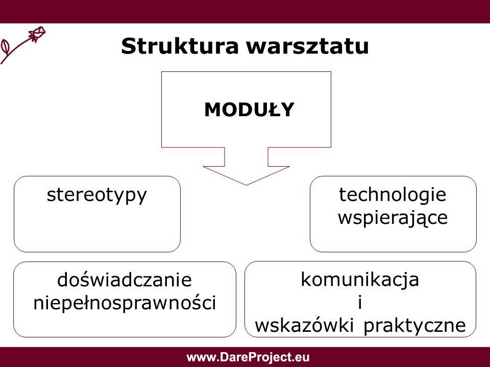 Struktura warsztatu doświadczanie niepełnosprawności
