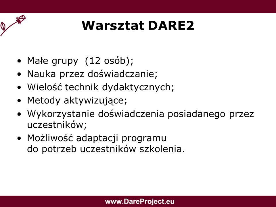 Warsztat DARE2 Małe grupy (12 osób); Nauka przez doświadczanie;