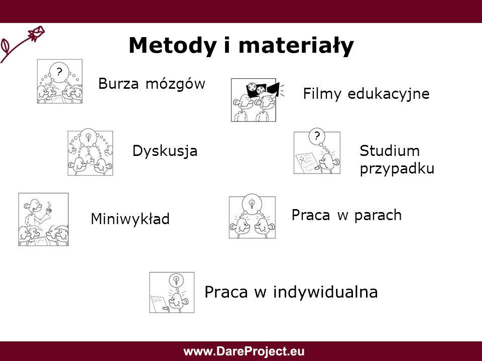 Metody i materiały Praca w indywidualna Burza mózgów Filmy edukacyjne