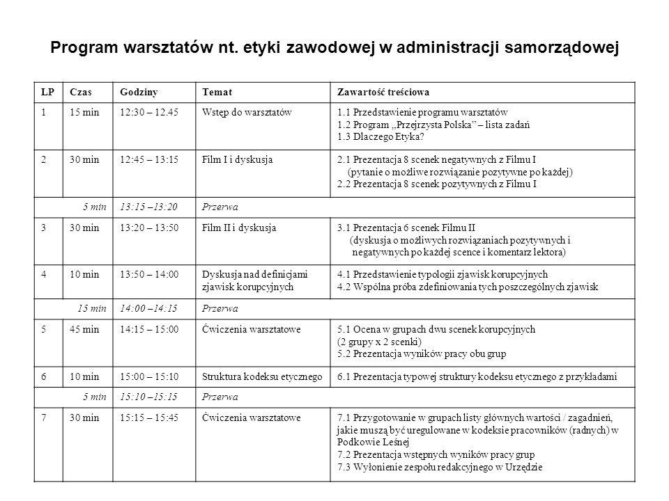 Program warsztatów nt. etyki zawodowej w administracji samorządowej