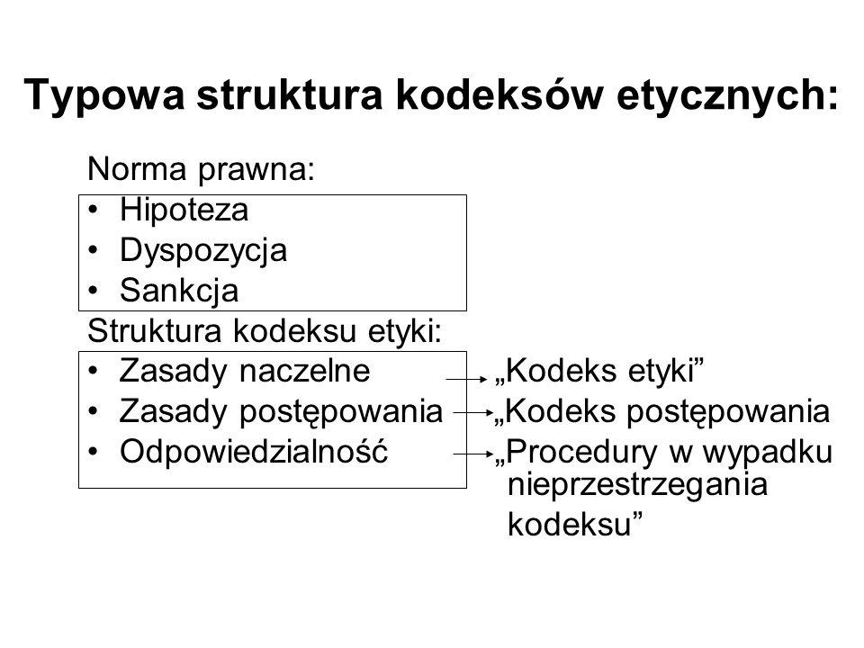 Typowa struktura kodeksów etycznych: