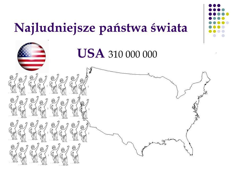 Najludniejsze państwa świata