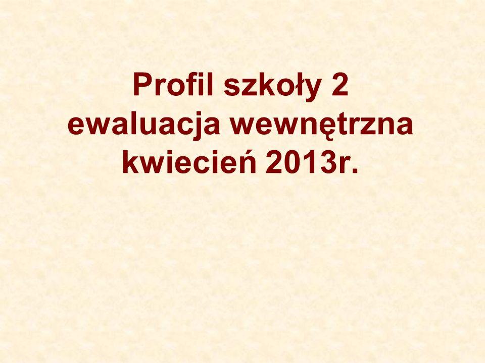Profil szkoły 2 ewaluacja wewnętrzna kwiecień 2013r.