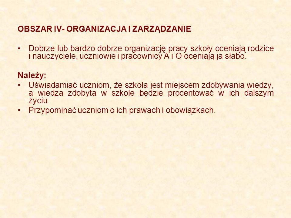 OBSZAR IV- ORGANIZACJA I ZARZĄDZANIE