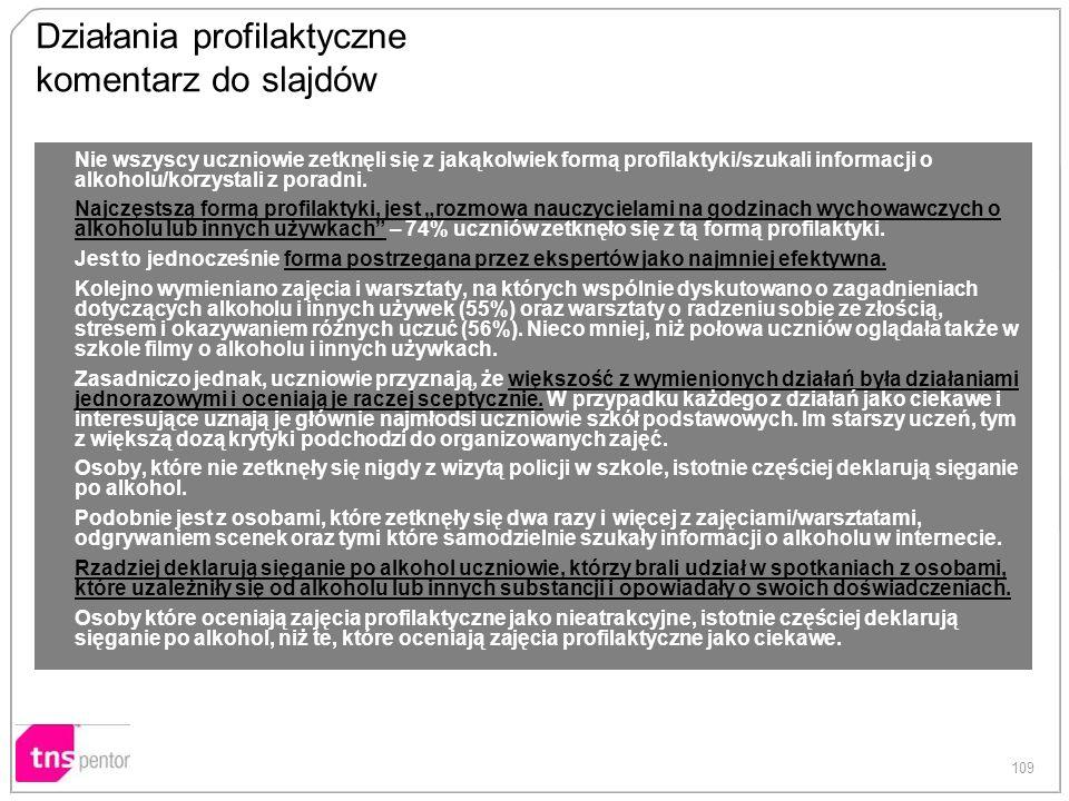 Działania profilaktyczne komentarz do slajdów