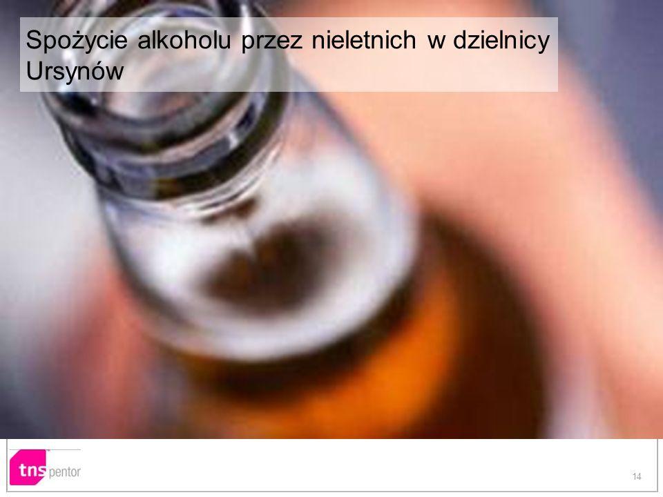 Spożycie alkoholu przez nieletnich w dzielnicy Ursynów