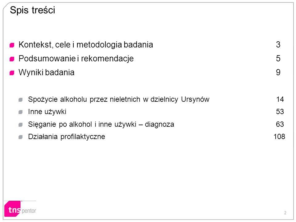 Spis treści Kontekst, cele i metodologia badania 3