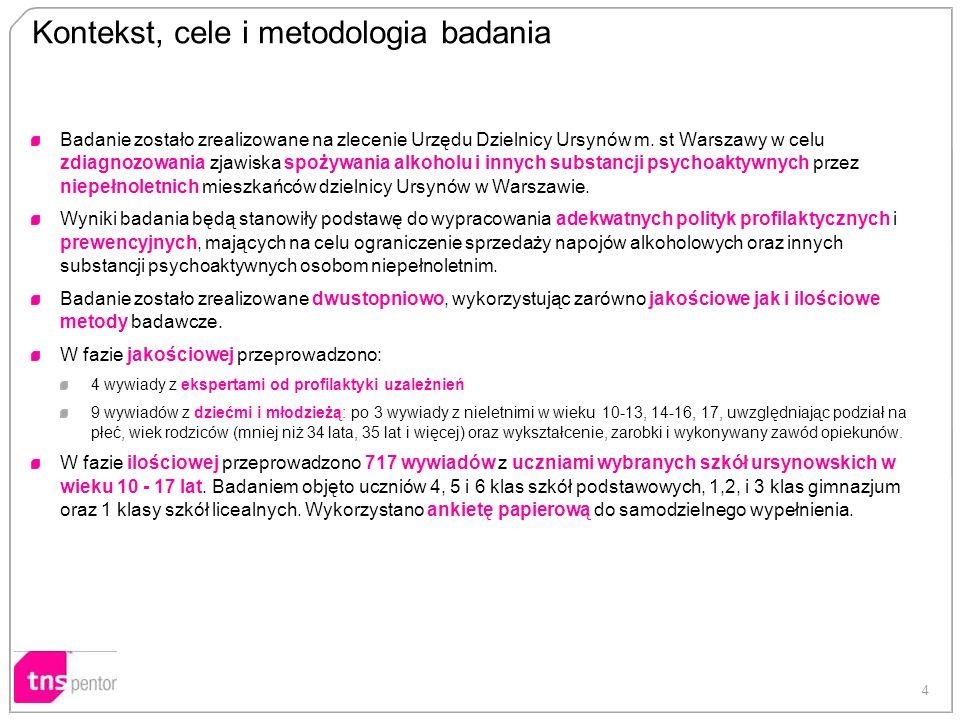 Kontekst, cele i metodologia badania
