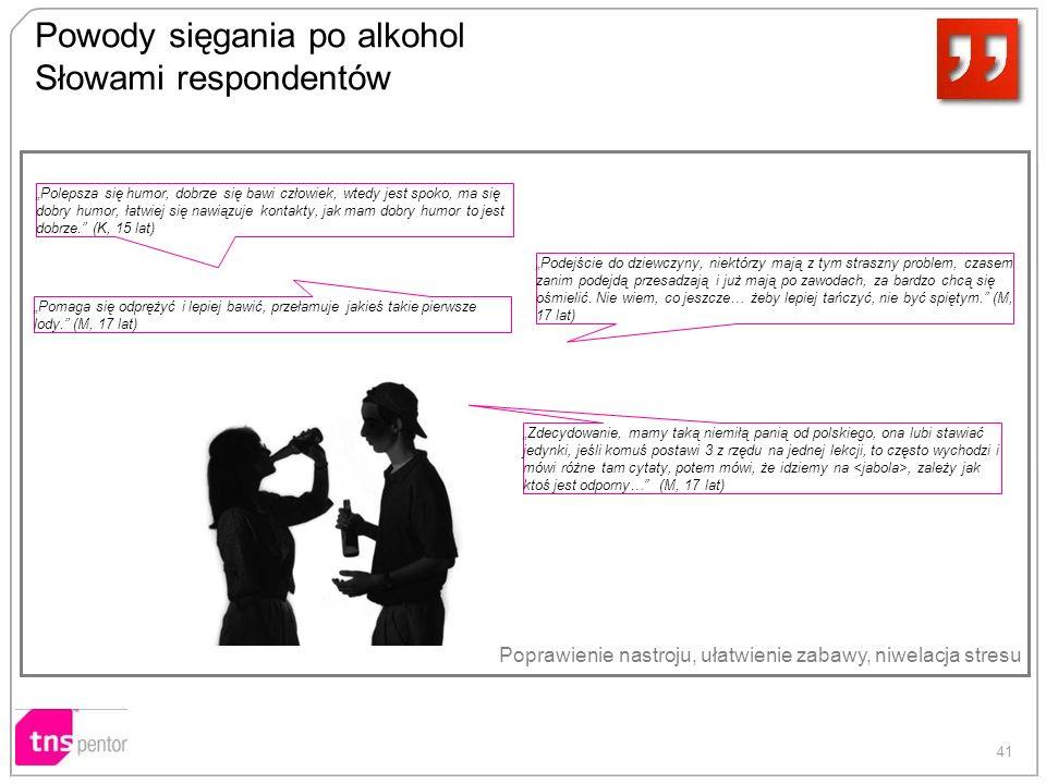 Powody sięgania po alkohol Słowami respondentów