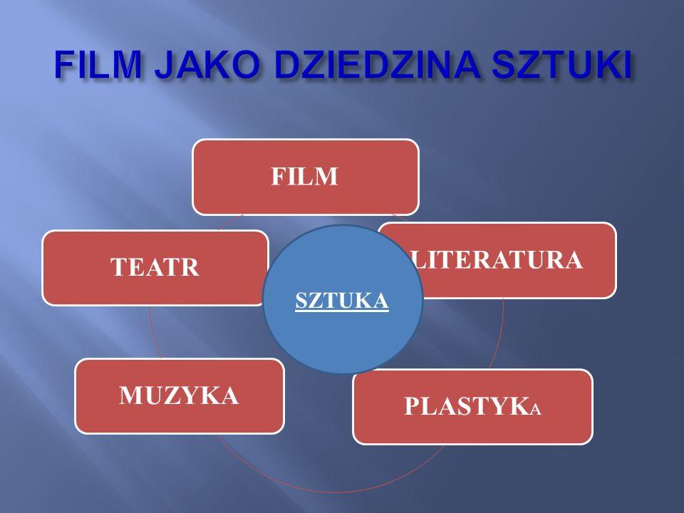 FILM JAKO DZIEDZINA SZTUKI