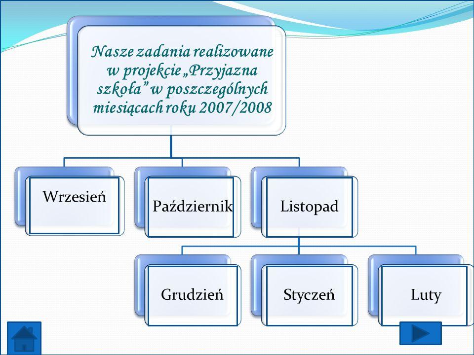 """Nasze zadania realizowane w projekcie """"Przyjazna szkoła w poszczególnych miesiącach roku 2007/2008"""