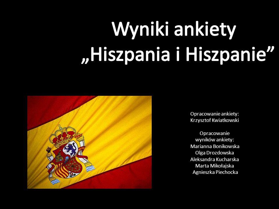 """Hiszpania i Hiszpanie"