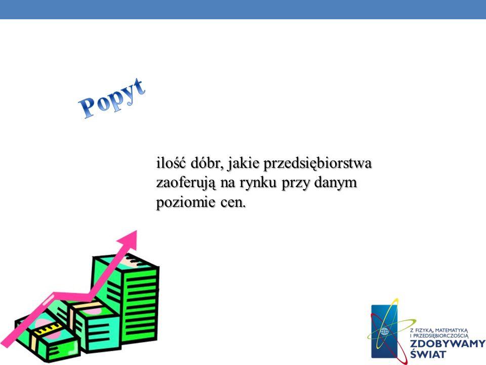Popyt ilość dóbr, jakie przedsiębiorstwa zaoferują na rynku przy danym poziomie cen.