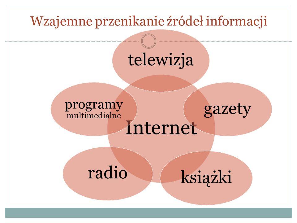 Wzajemne przenikanie źródeł informacji