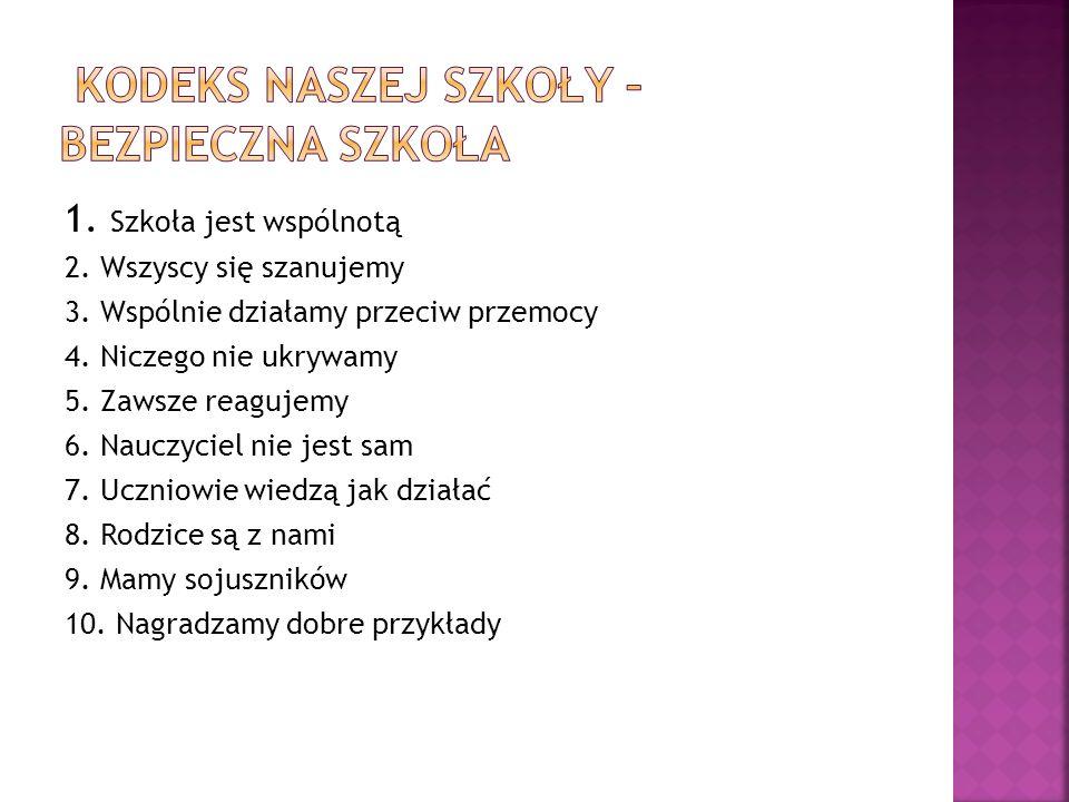 Kodeks Naszej Szkoły – Bezpieczna Szkoła