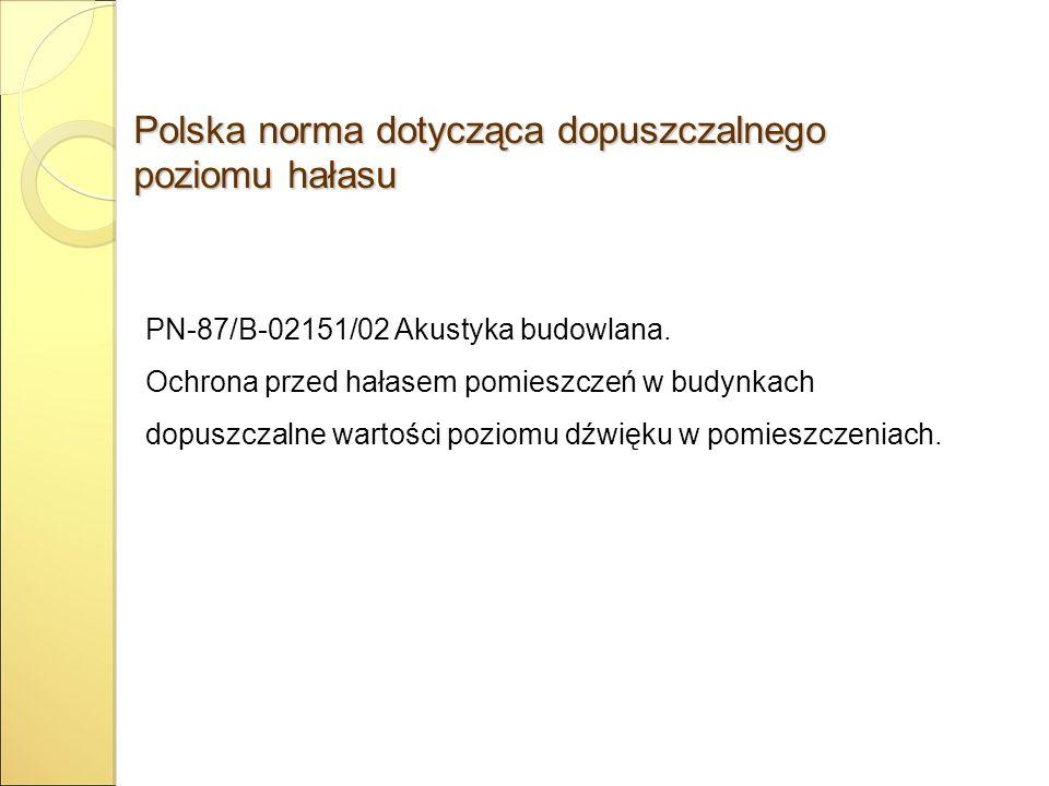 Polska norma dotycząca dopuszczalnego poziomu hałasu