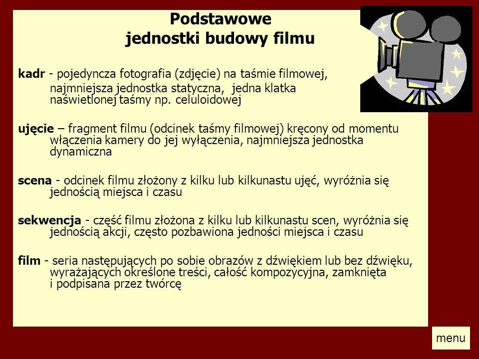 jednostki budowy filmu