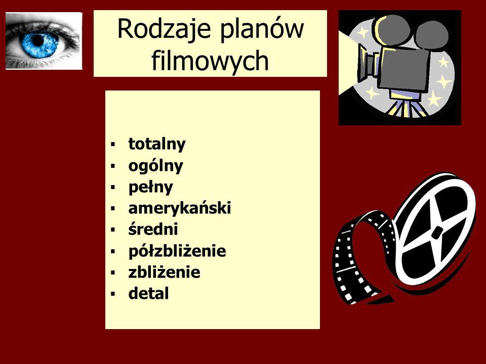 Rodzaje planów filmowych