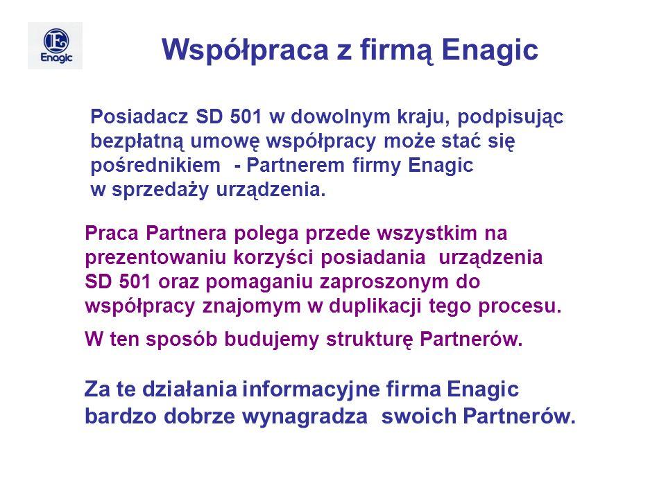 Współpraca z firmą Enagic