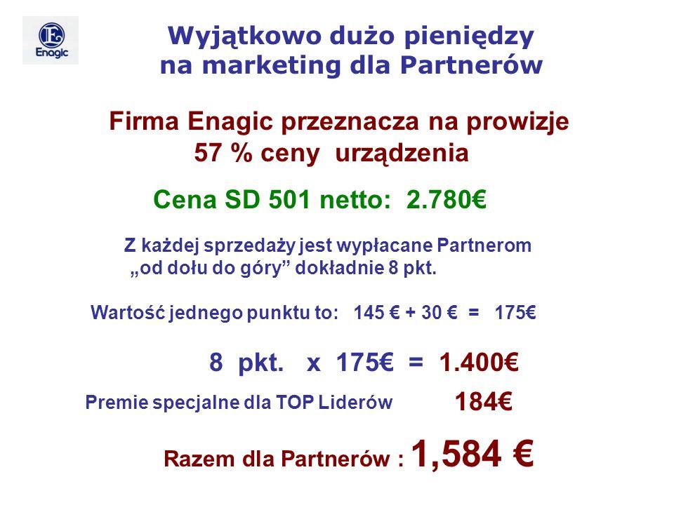 57 % ceny urządzenia Cena SD 501 netto: 2.780€ 8 pkt. x 175€ = 1.400€
