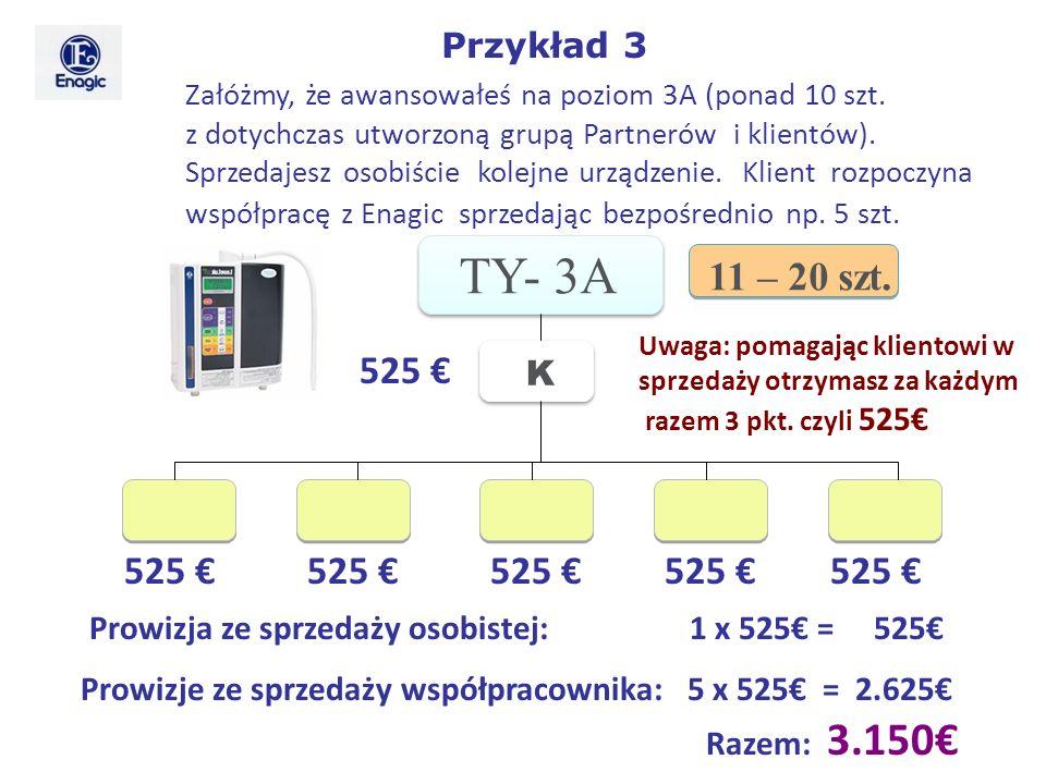 Przykład 3 Załóżmy, że awansowałeś na poziom 3A (ponad 10 szt. z dotychczas utworzoną grupą Partnerów i klientów).