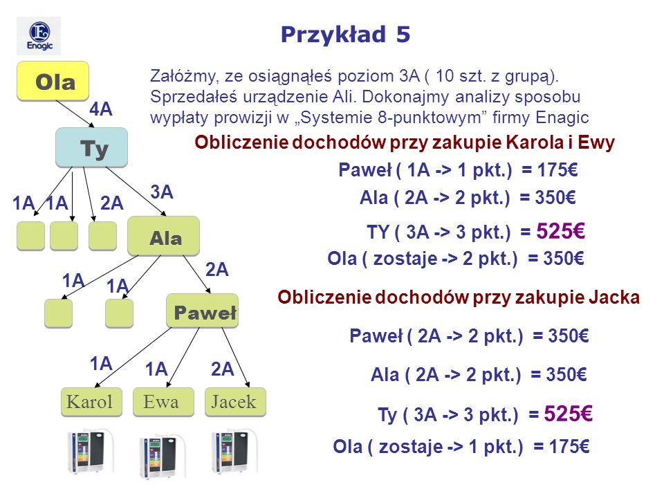 Ola Ty Ala Paweł Przykład 5 Karol Ewa Jacek 4A