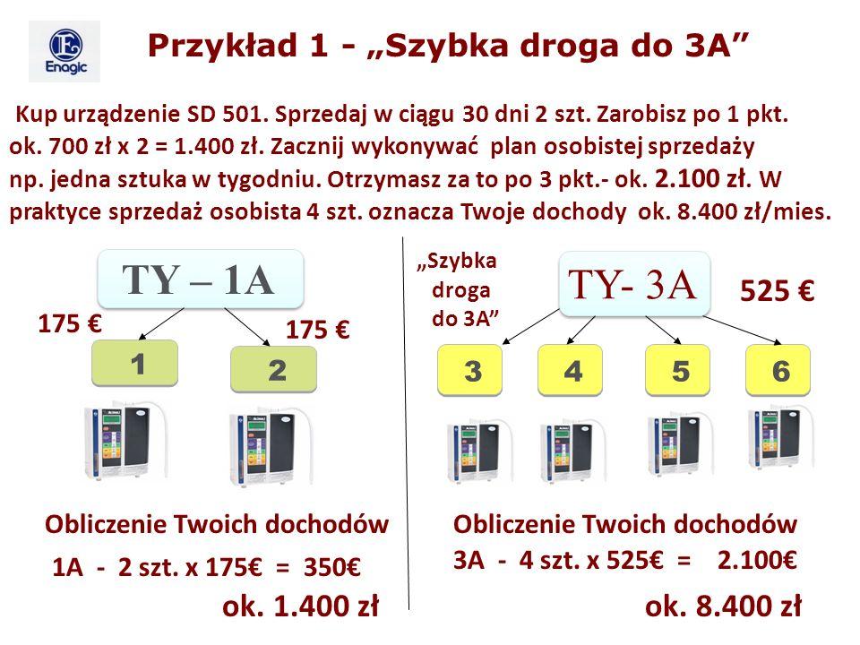 """Przykład 1 - """"Szybka droga do 3A"""