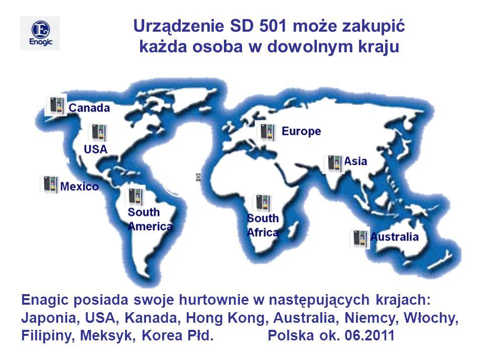 Urządzenie SD 501 może zakupić każda osoba w dowolnym kraju