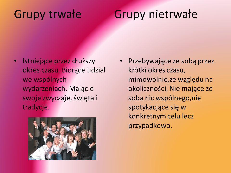 Grupy trwałe Grupy nietrwałe