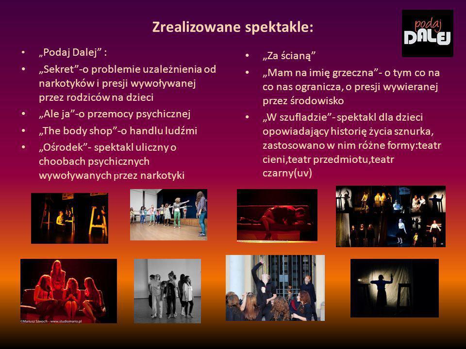 Zrealizowane spektakle: