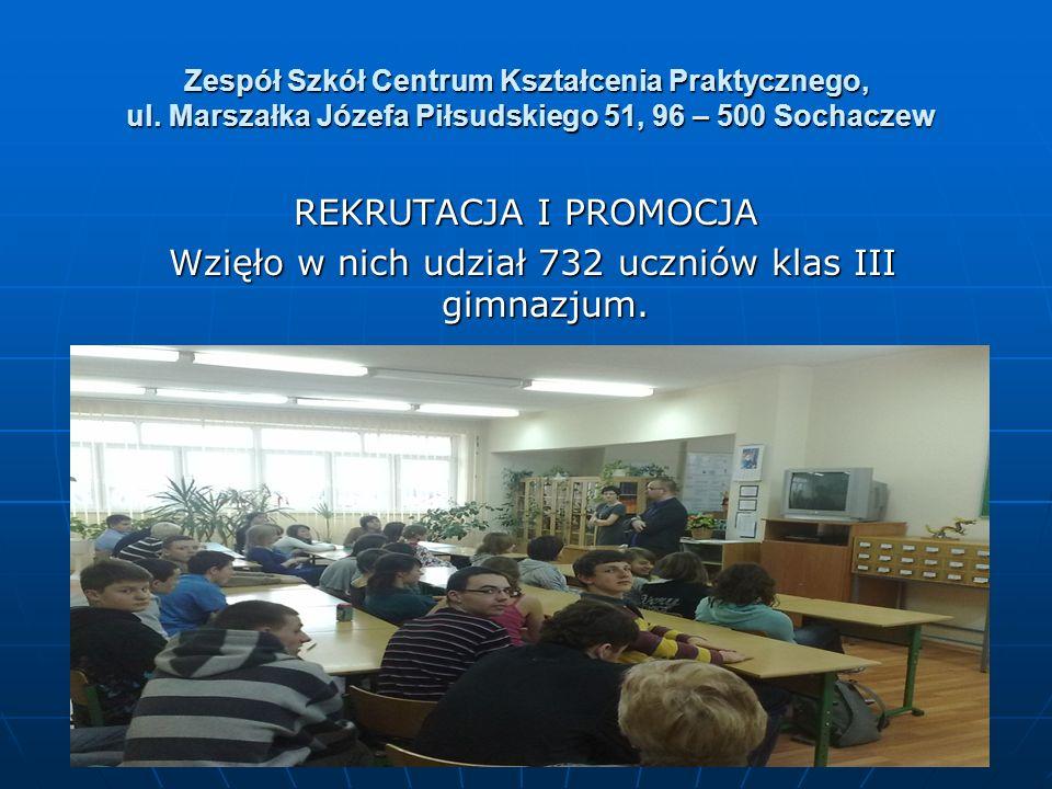 Wzięło w nich udział 732 uczniów klas III gimnazjum.