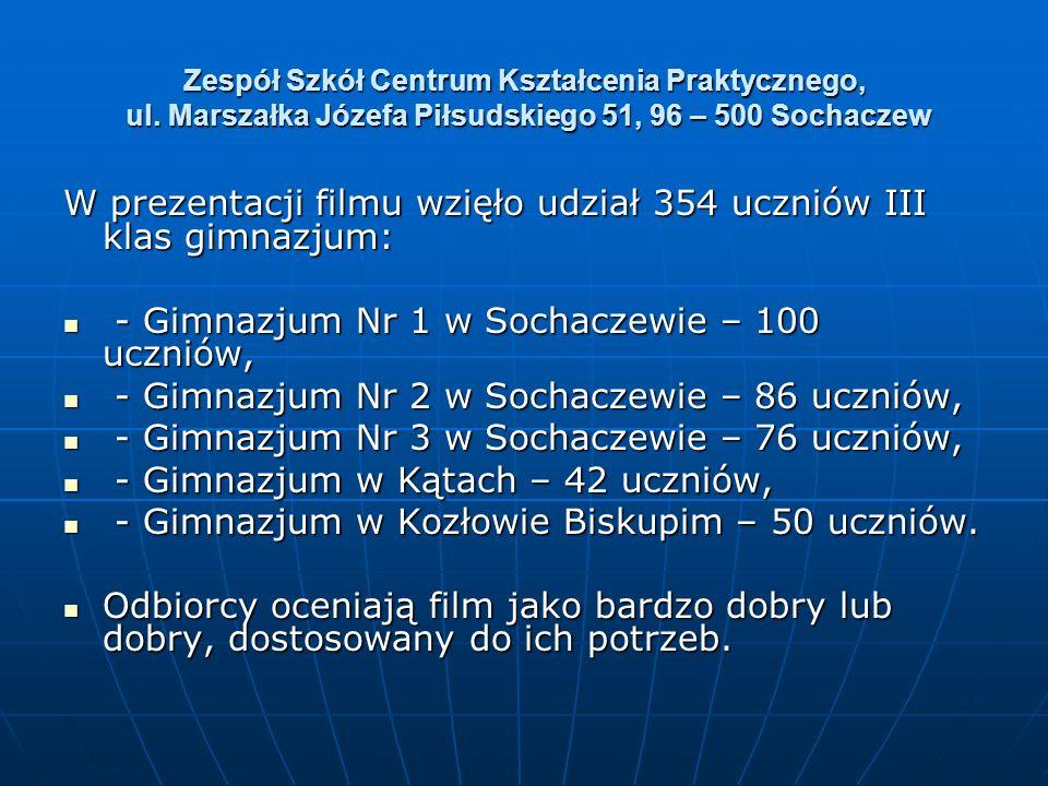 W prezentacji filmu wzięło udział 354 uczniów III klas gimnazjum: