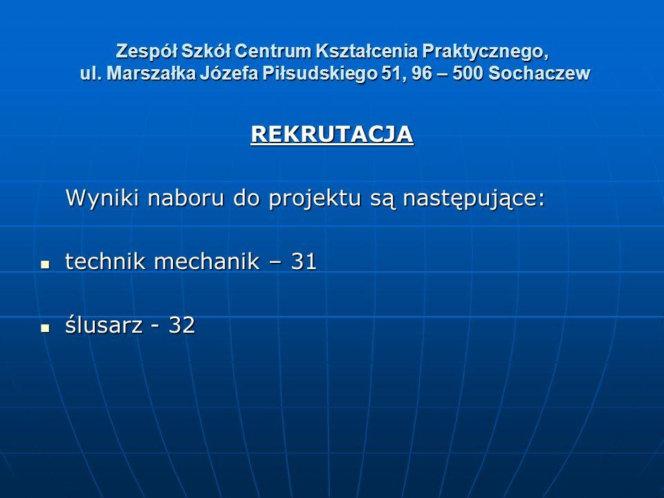 Wyniki naboru do projektu są następujące: technik mechanik – 31