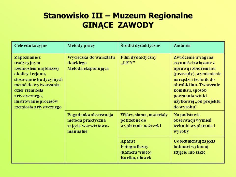 Stanowisko III – Muzeum Regionalne GINĄCE ZAWODY