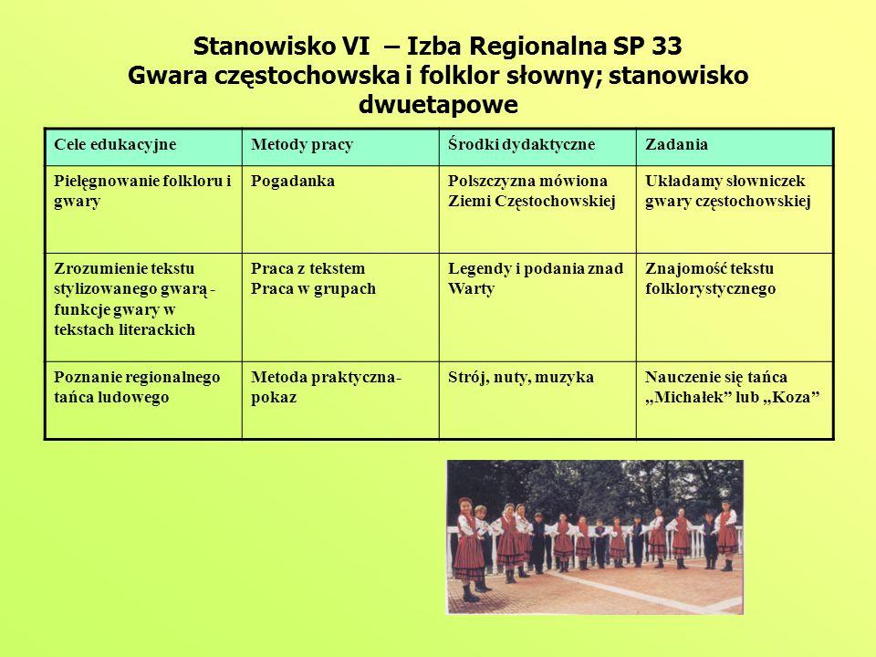 Stanowisko VI – Izba Regionalna SP 33 Gwara częstochowska i folklor słowny; stanowisko dwuetapowe