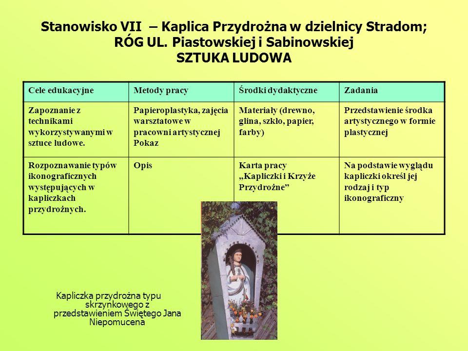 Stanowisko VII – Kaplica Przydrożna w dzielnicy Stradom; RÓG UL
