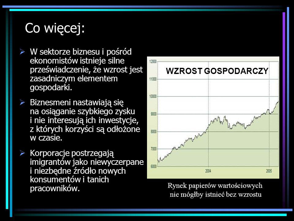 Rynek papierów wartościowych nie mógłby istnieć bez wzrostu
