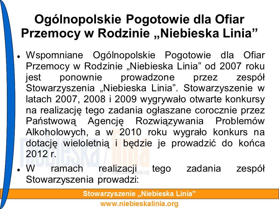 """Ogólnopolskie Pogotowie dla Ofiar Przemocy w Rodzinie """"Niebieska Linia"""