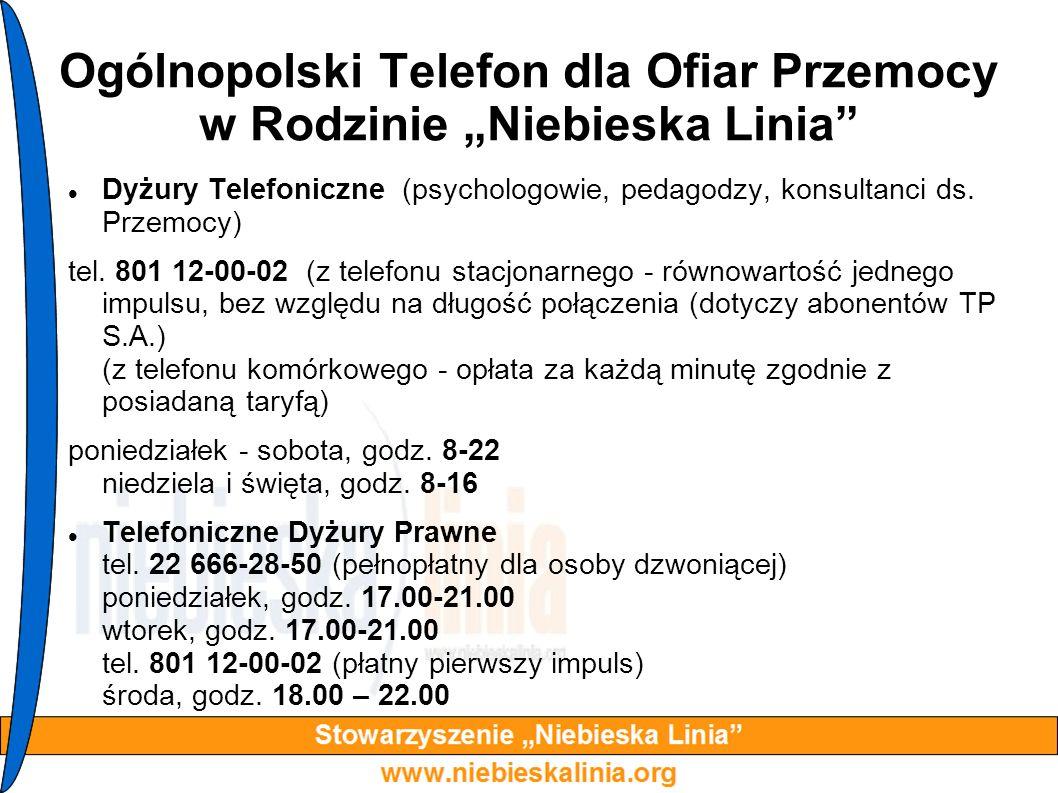 """Ogólnopolski Telefon dla Ofiar Przemocy w Rodzinie """"Niebieska Linia"""