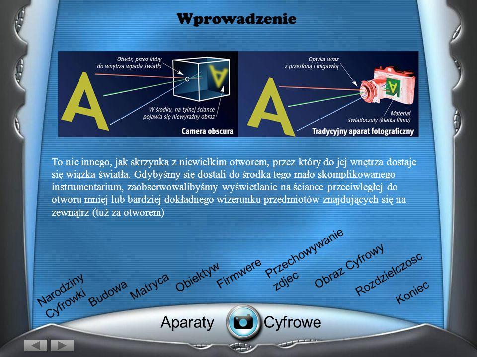 Wprowadzenie Aparaty Cyfrowe Przechowywanie zdjec Obraz Cyfrowy