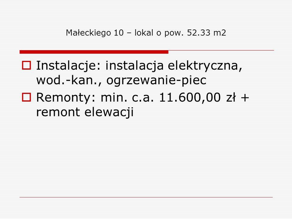 Małeckiego 10 – lokal o pow. 52.33 m2
