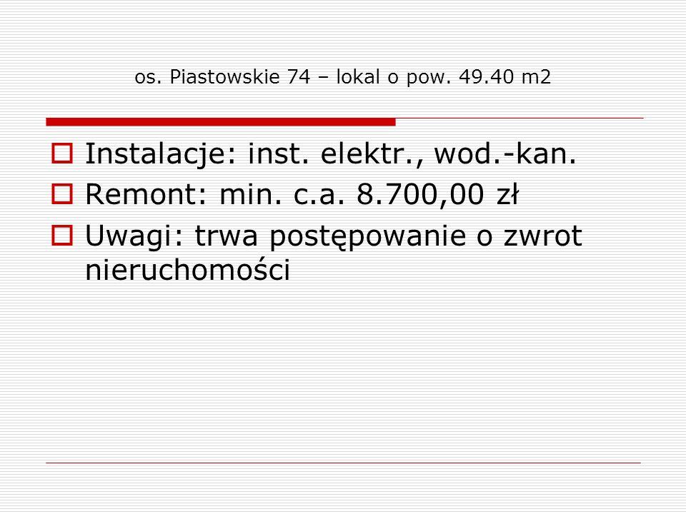 os. Piastowskie 74 – lokal o pow. 49.40 m2
