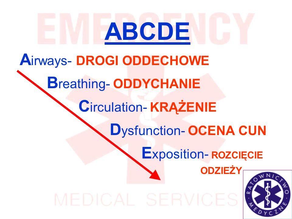 ABCDE Airways- DROGI ODDECHOWE Breathing- ODDYCHANIE