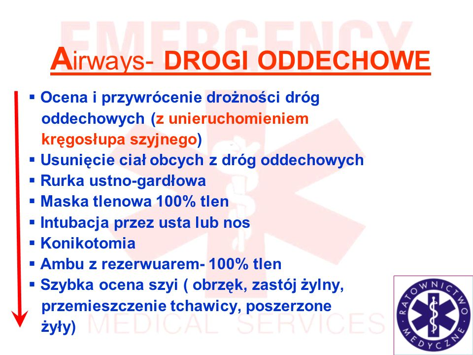 Airways- DROGI ODDECHOWE