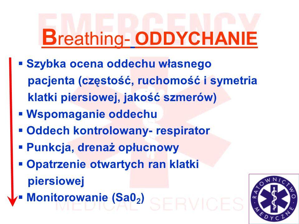 Breathing- ODDYCHANIE