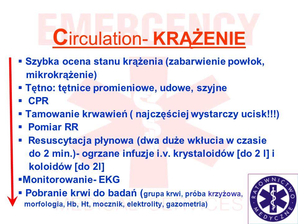 Circulation- KRĄŻENIE