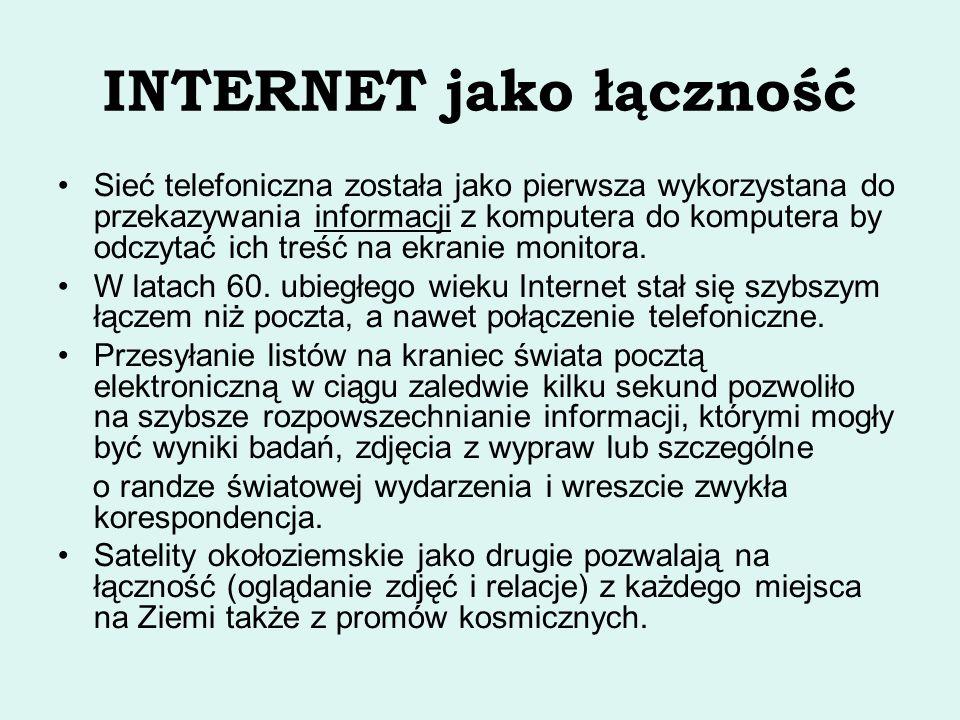 INTERNET jako łączność