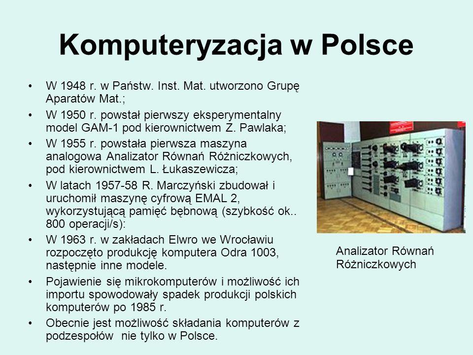 Komputeryzacja w Polsce