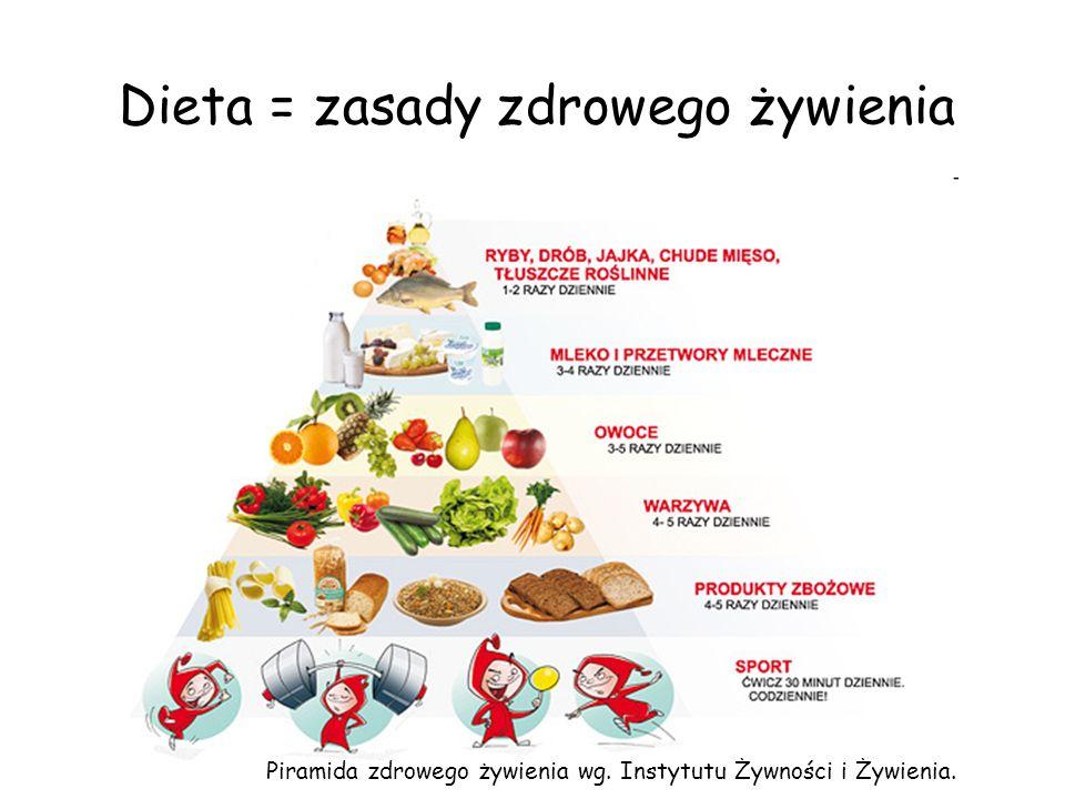 Dieta = zasady zdrowego żywienia