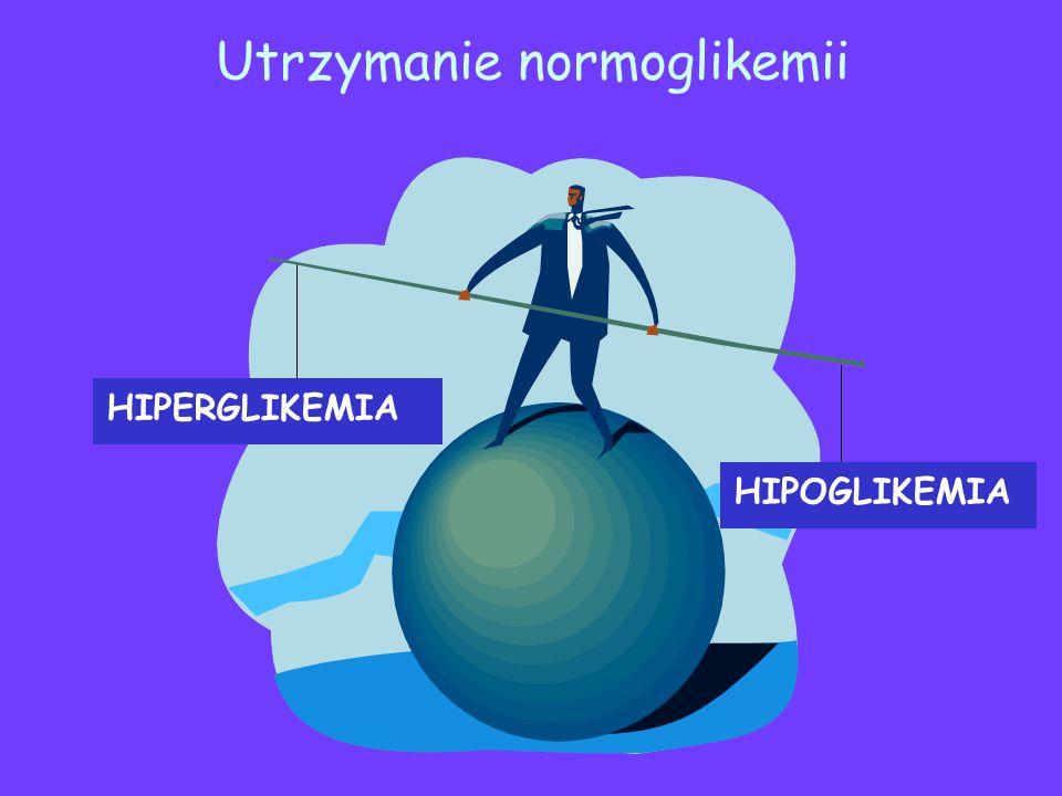 Utrzymanie normoglikemii